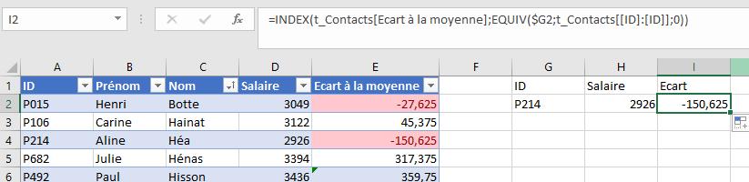 Tableaux Structures Excel